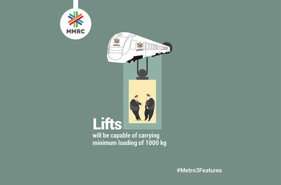 Lifts will be capable of carrying minimum loading of 1000 kg