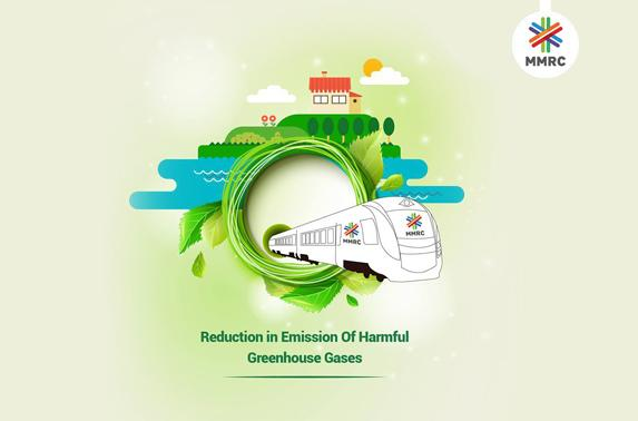 Reduction in emmission of harmful greenhouse gases.