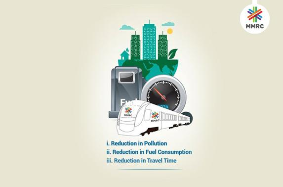 Reduction in pollution reduction infuel consumption reduction in travel time